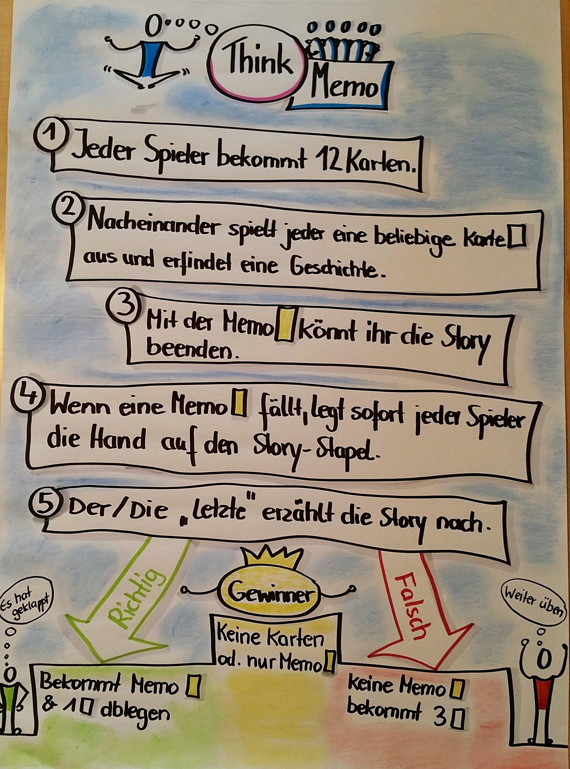 Nett Kartenlesen Arbeitsblatt Zeitgenössisch - Arbeitsblatt Schule ...