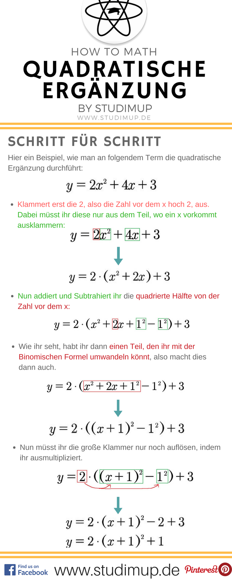 Quadratische Ergänzung im Mathe Spickzettel einfach Erklärt von ...