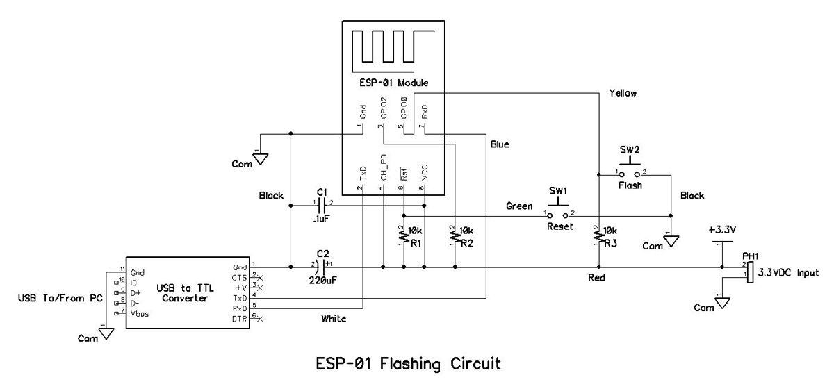 How to Flash ESP-01 Firmware to the Improved SDK v2.0.0