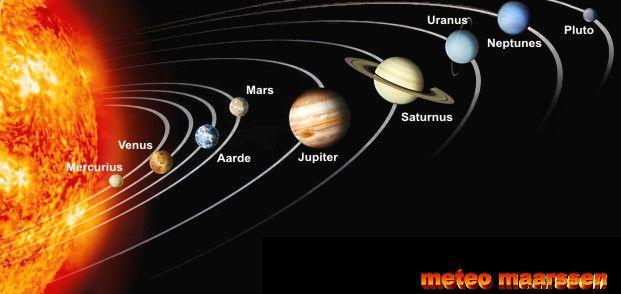 Ons zonnestelsel | DE ZON - Zonnestelsel, Heelal en Planeten