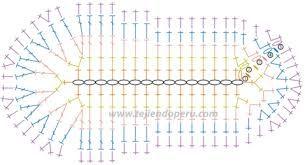 Resultado de imagen de patrones para hacer una botita de beb