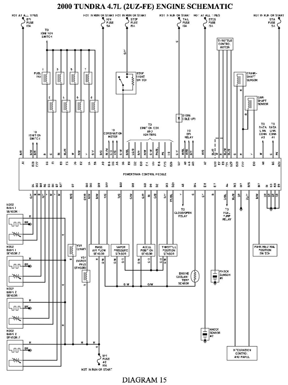 45 Unique 2000 toyota Tundra Radio Wiring Diagram in 2020