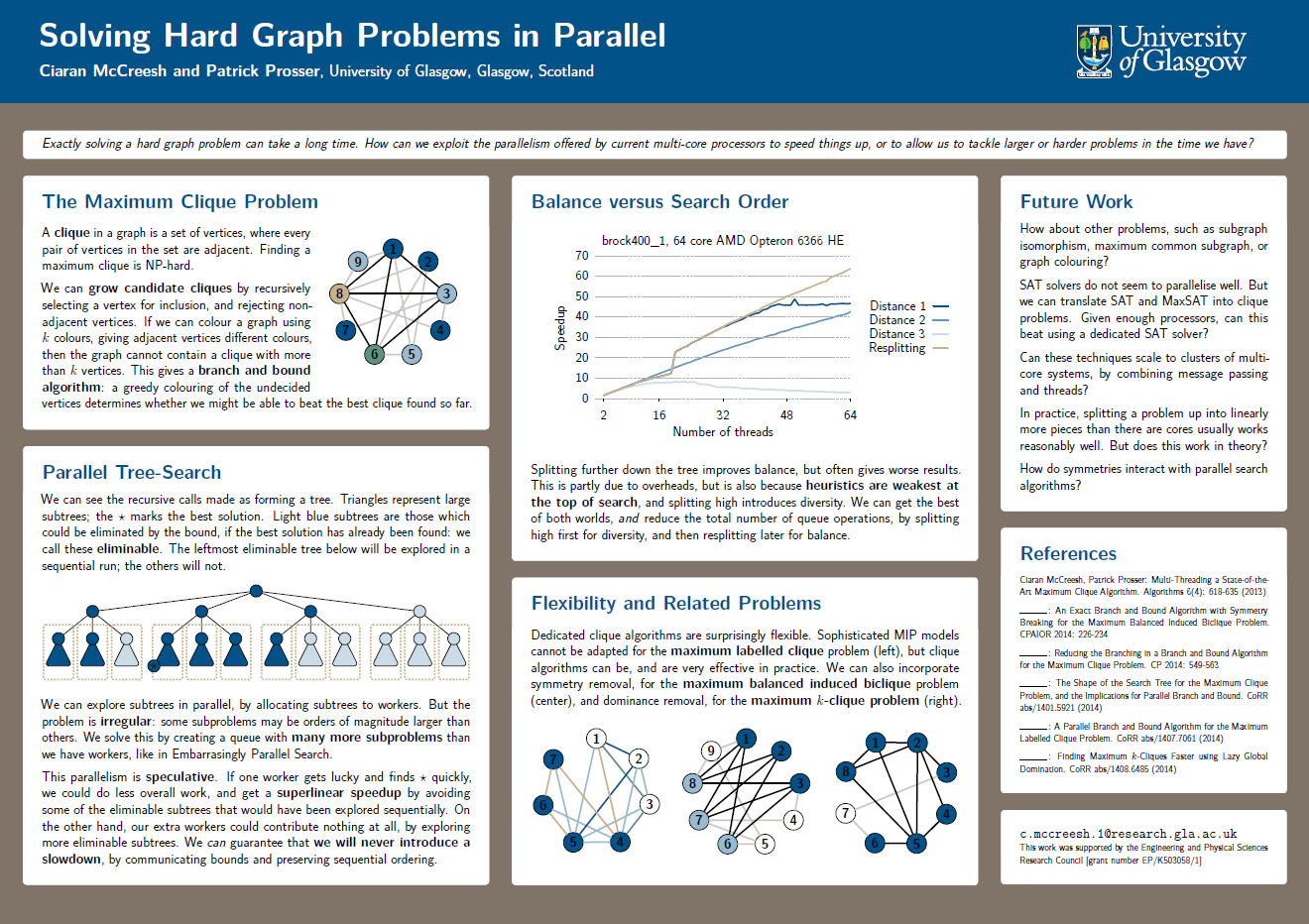 a resource dedicated to improving poster presentations part of