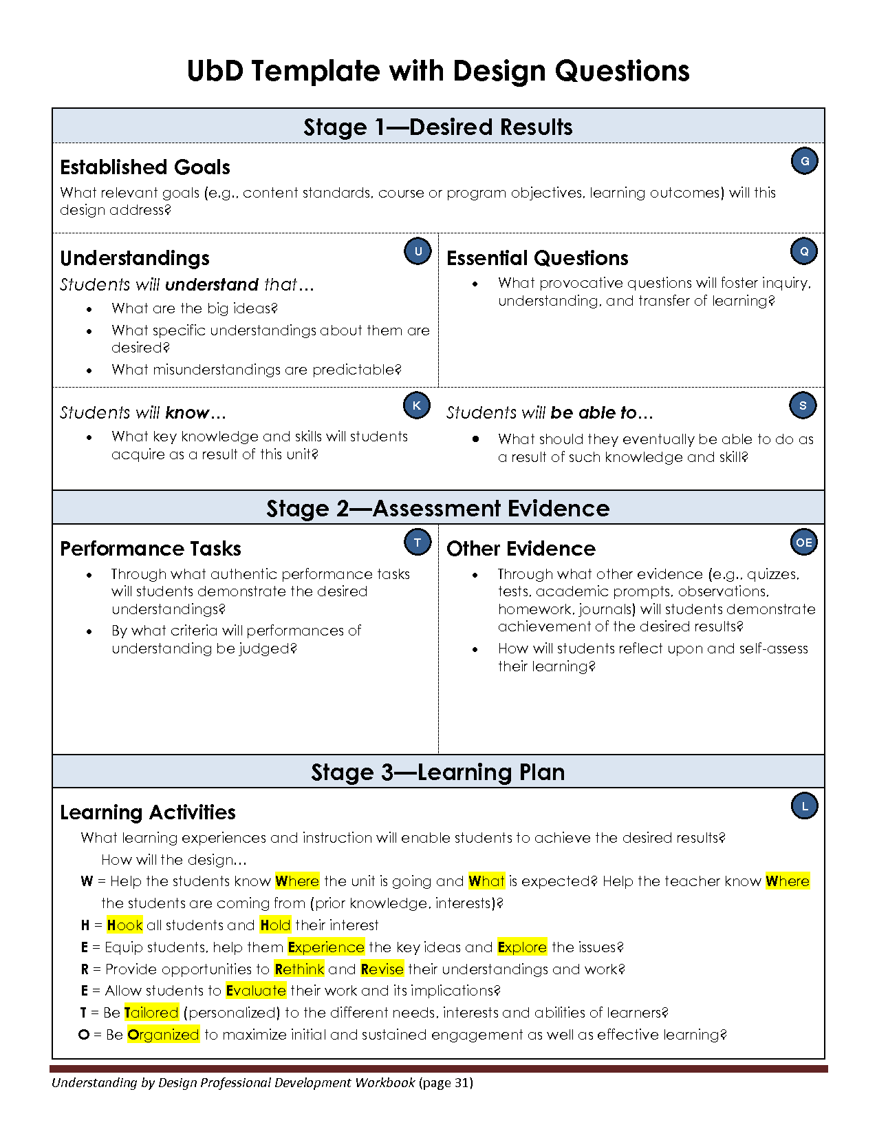 Ubd Template With Design Questions School Pinterest Template Lesson Plan Templates And School