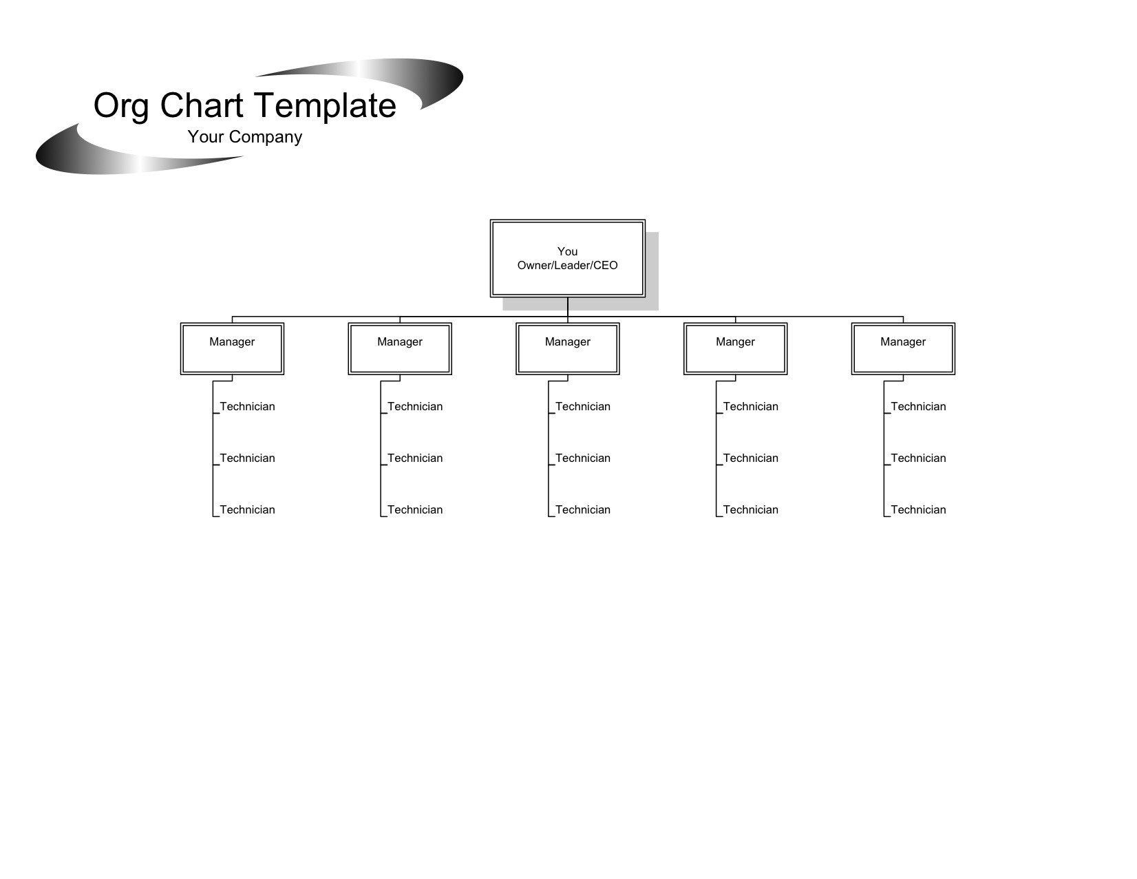 Small Business organizational Chart Template Unique Small