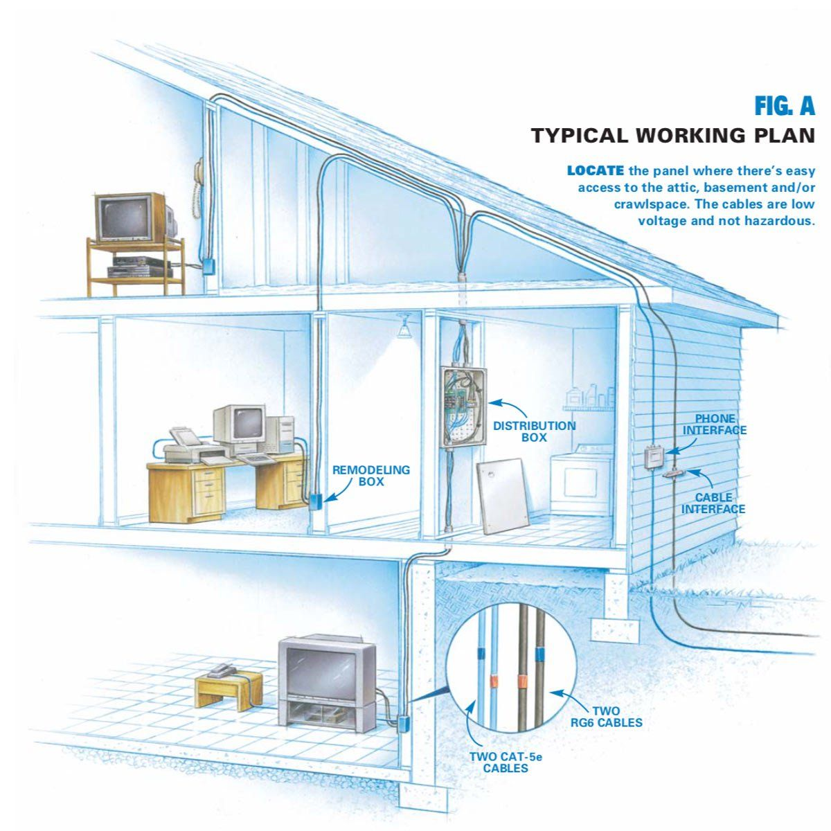 internet house wiring wiring diagram centre wiring a new home for cable internet [ 1200 x 1200 Pixel ]