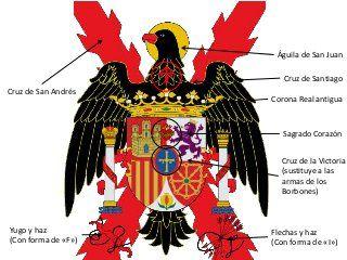 Nuevo Escudo De España Historia De España Escudo Ejercito España
