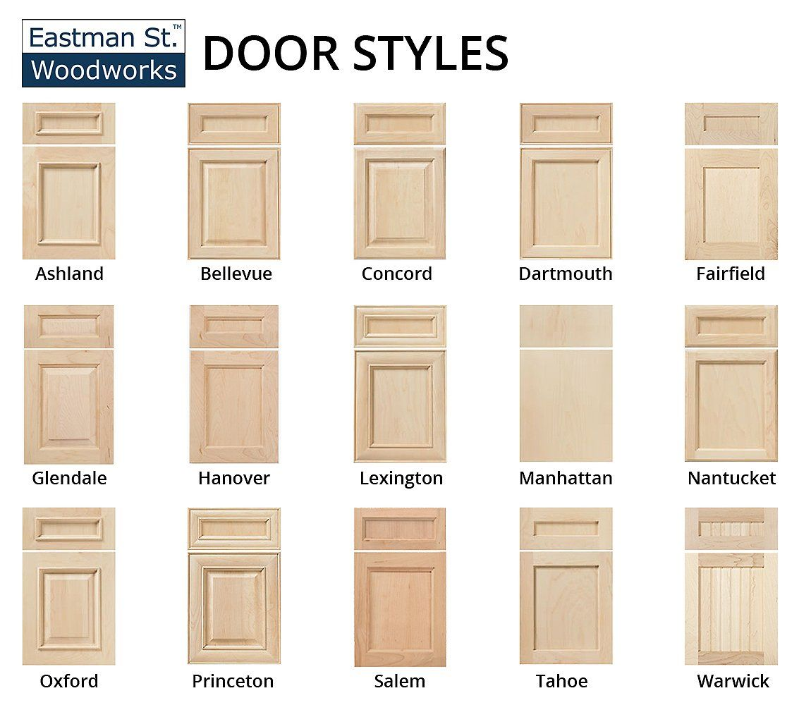 Kitchen Cabinet Door Styles In 2019