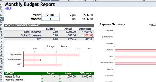 Expense Report Template For Excel With Images Expense Sheet