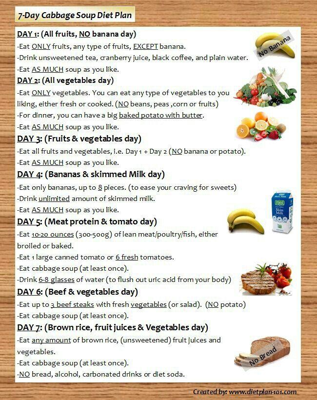 Cabbage Soup Diet Rules Health Detox Soup Diet Plan 7 Day