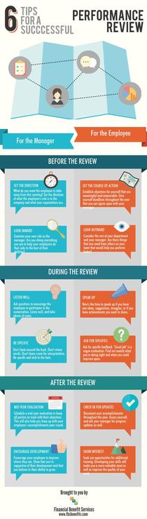 Tips For A Successful Performance Review Hr Management