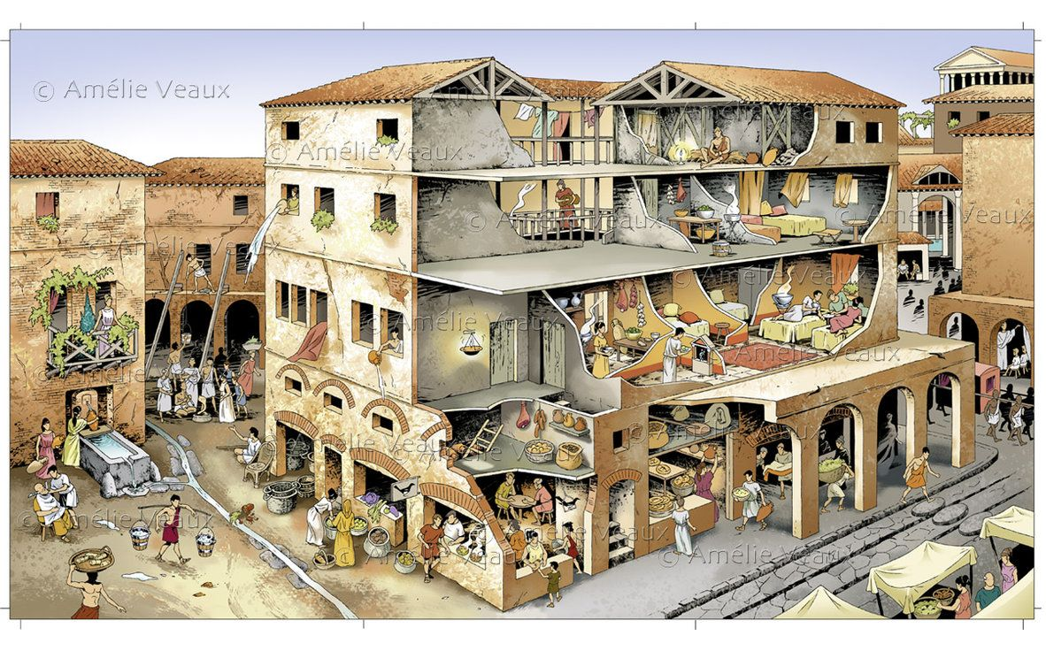 Ancient Roman Insula A Type Of Apartment Building That