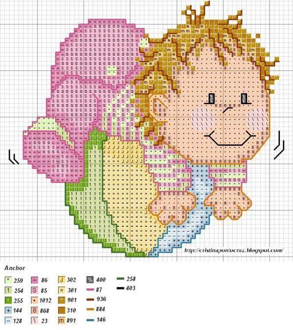 Ponto cruz beb graficos imagui labores en punto en - Labores de punto de media ...