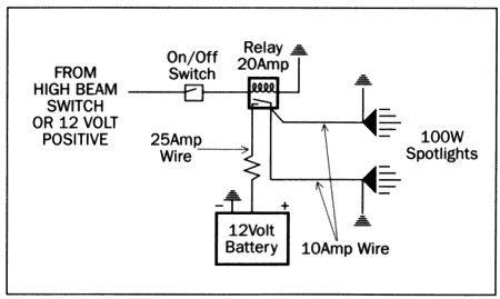 Wiring Diagram With Relay Relay Circuit Diagram Circuit