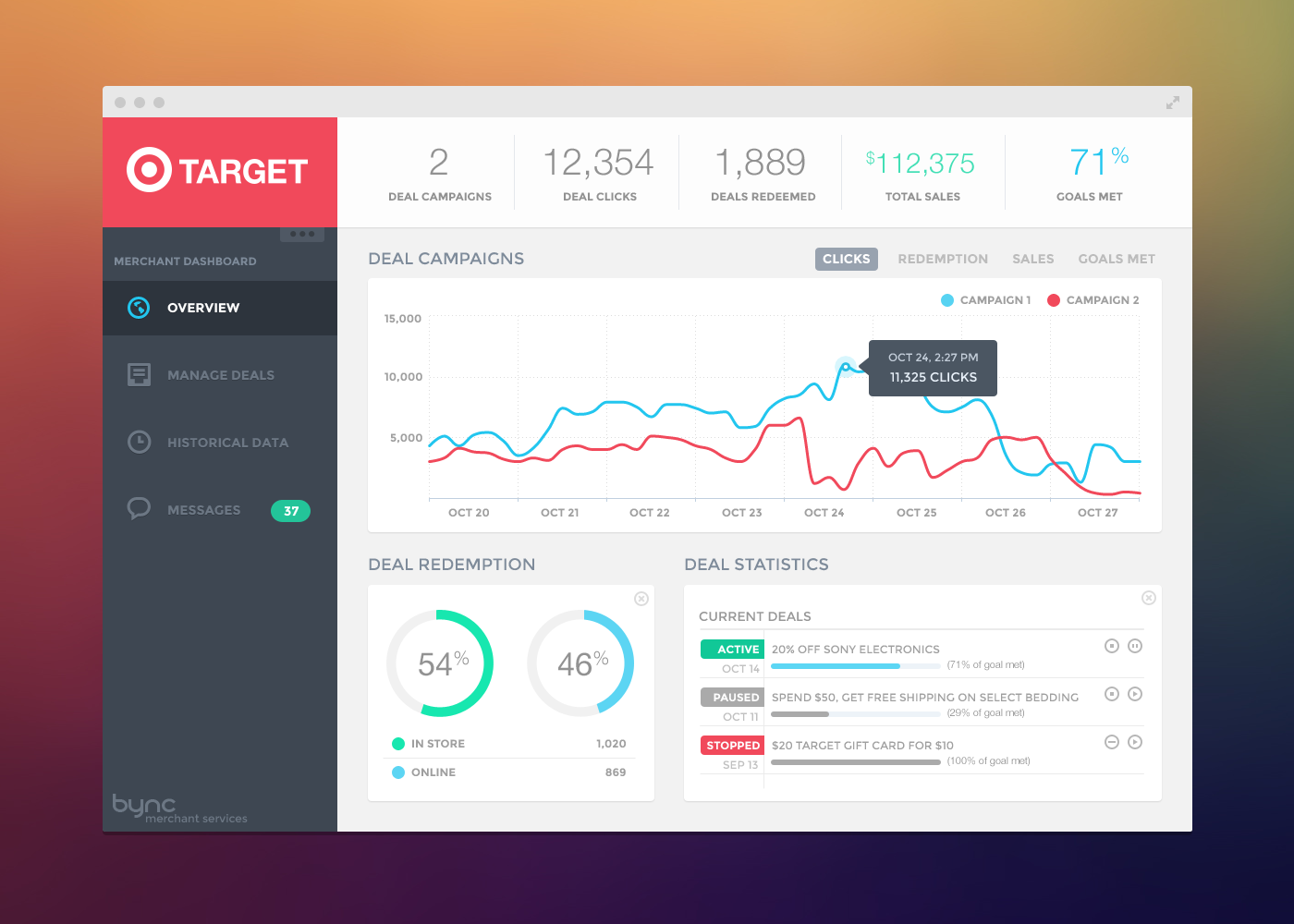 Beautiful dashboard found on Dribbble. | User Interface Designs ...