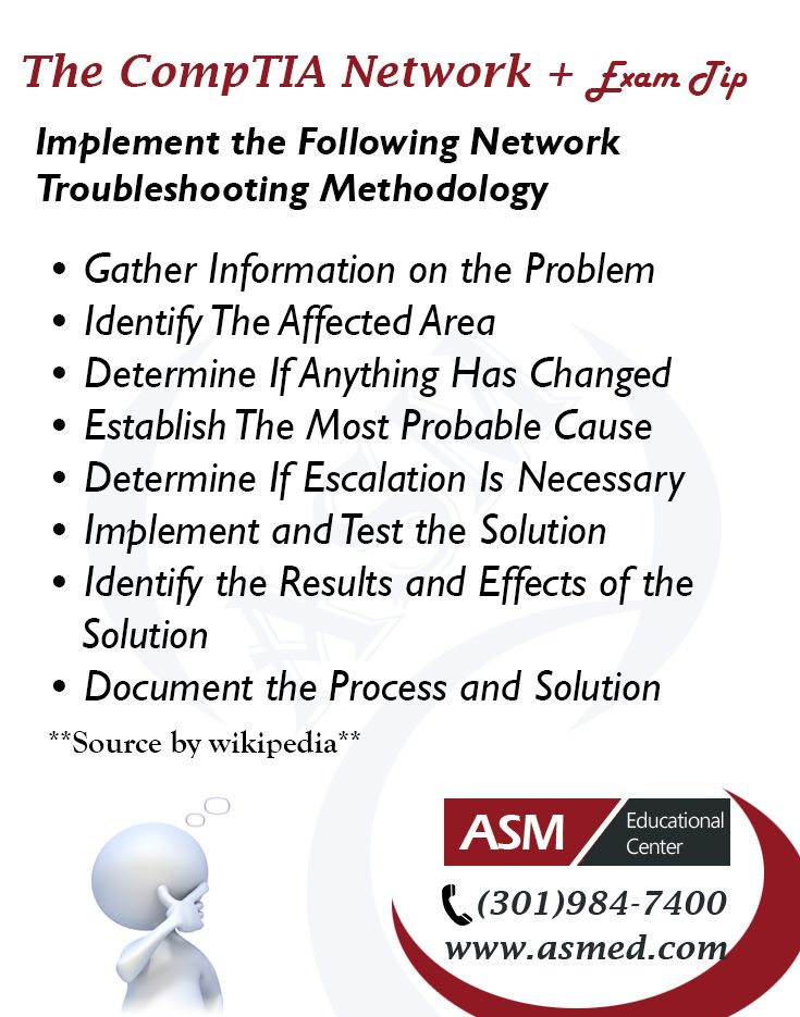Pin By Asm Educational Center On Comptia Network Training