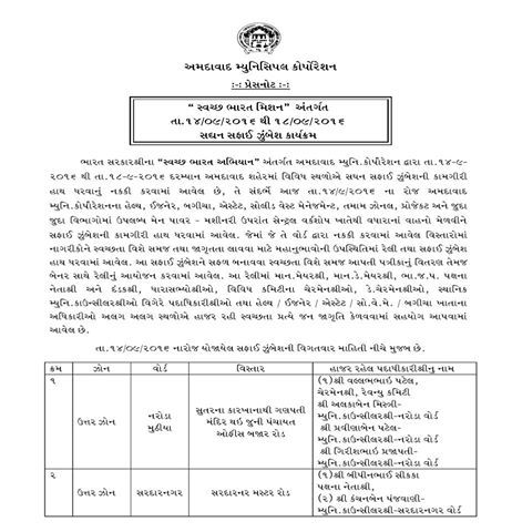 Press Note:- સ્વચ્છ ભારત મિશન અંતર્ગત સઘન સફાઈ ઝુંબેશ. Swachh Bharat Mission - Urban Mahatma Gandhi Swachhata Mission