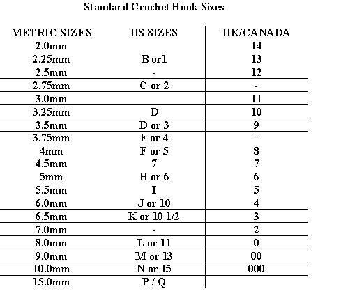 Crochet Hook Standard Size Conversion Chart Crochet Hook Sizes Chart Crochet Hook Sizes Crochet Hooks