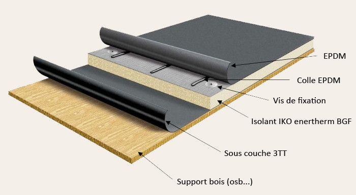 schéma de fabrication toit plat avec membrane EPDM détails
