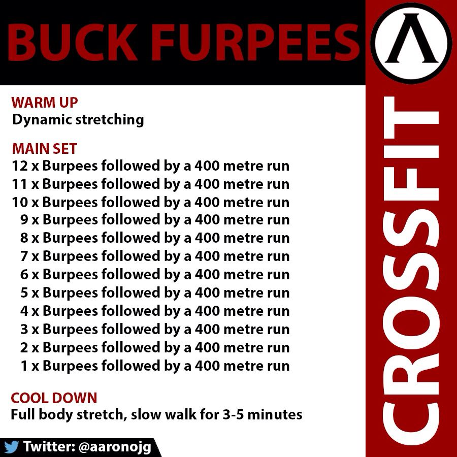 Crossfit Workouts: CrossFit WOD. Buck Furpees. Challenges Your Cardio And