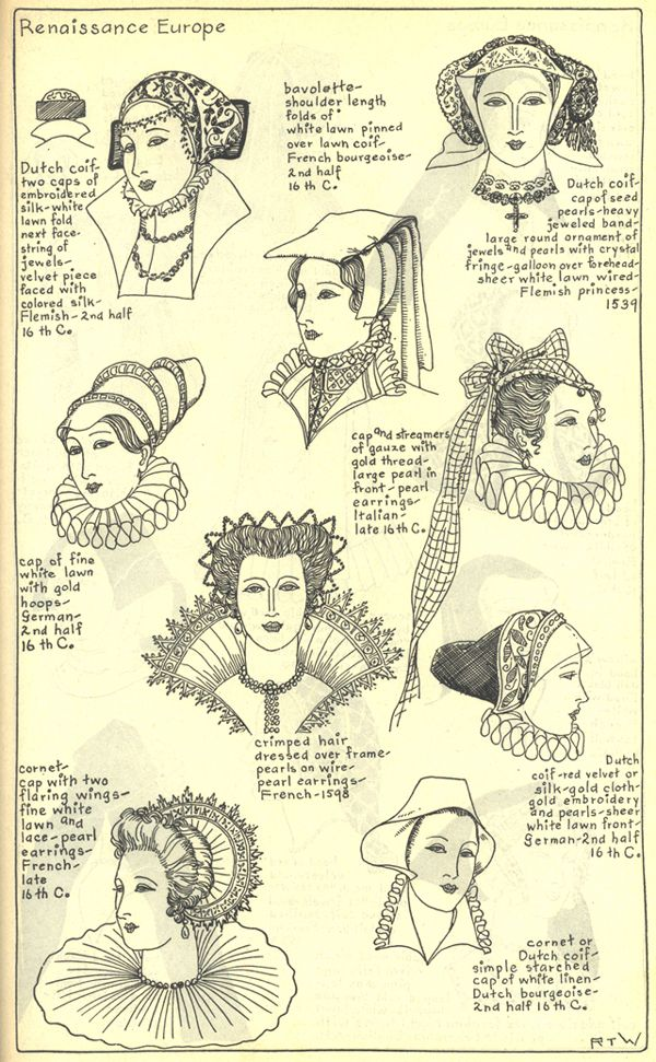 The Mode in Hats and Headdress  A Historical Survey  0208402469c