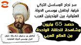 52 الشيخ بسام جرار رؤية الرسول في المنام الظوابط والشروط Youtube Movie Posters Movies Poster