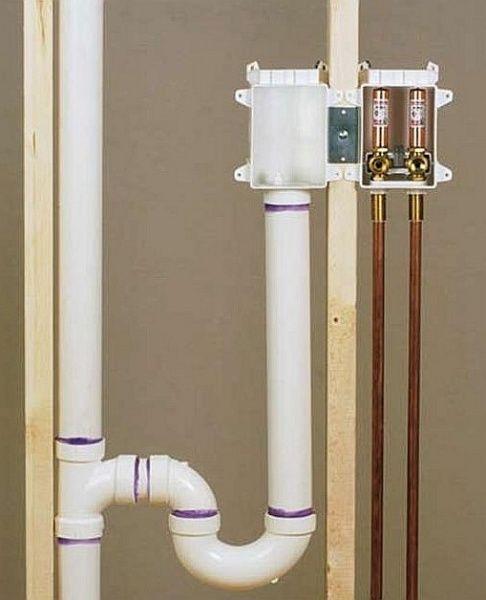 Image Result For Washing Machine Outlet Box Plumbing Plumbing Installation Diy Plumbing Bathroom Plumbing