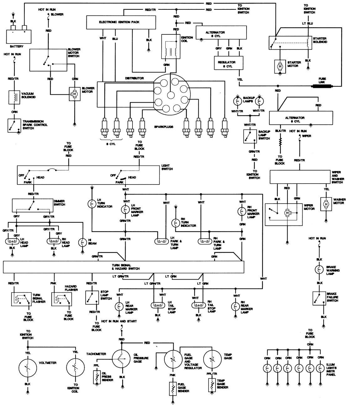 1961 jeep cj5 wiring diagrams 1980 cj5 wiring diagram furthermore jeep cj7 tachometer ...