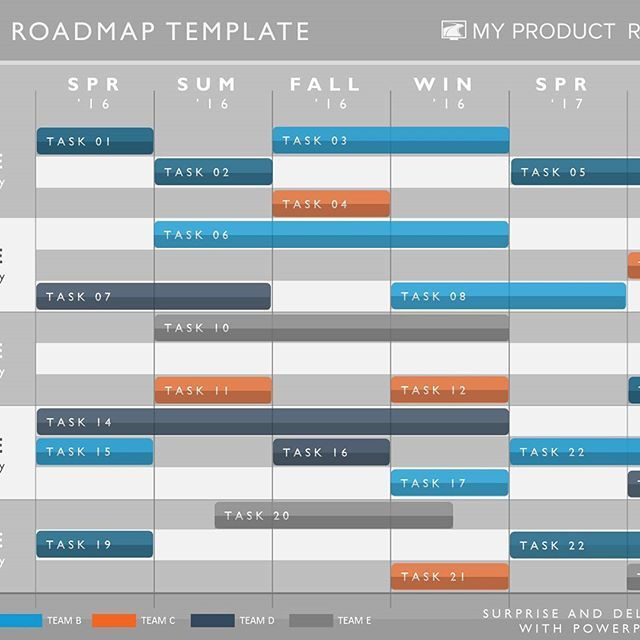Product Roadmap Powerpoint Timeline Infographic Strategy - Startup roadmap template