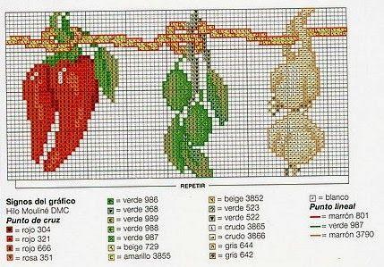 ♥Meus Gráficos De Ponto Cruz♥: Alimentos
