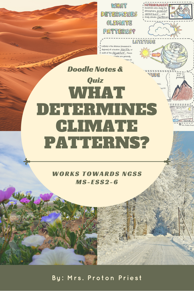 Photo of What Determines Climate Patterns Sketch Notes, Quiz, & PPT