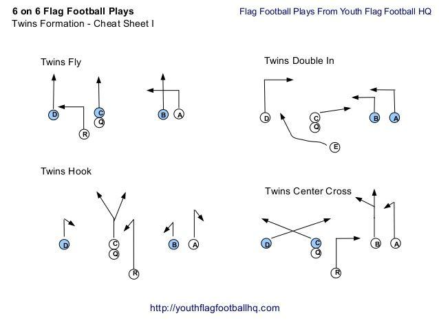 6 On 6 Flag Football Plays Twins Formation Cheat Sheet I In 2020 Flag Football Plays Flag Football Youth Flag Football