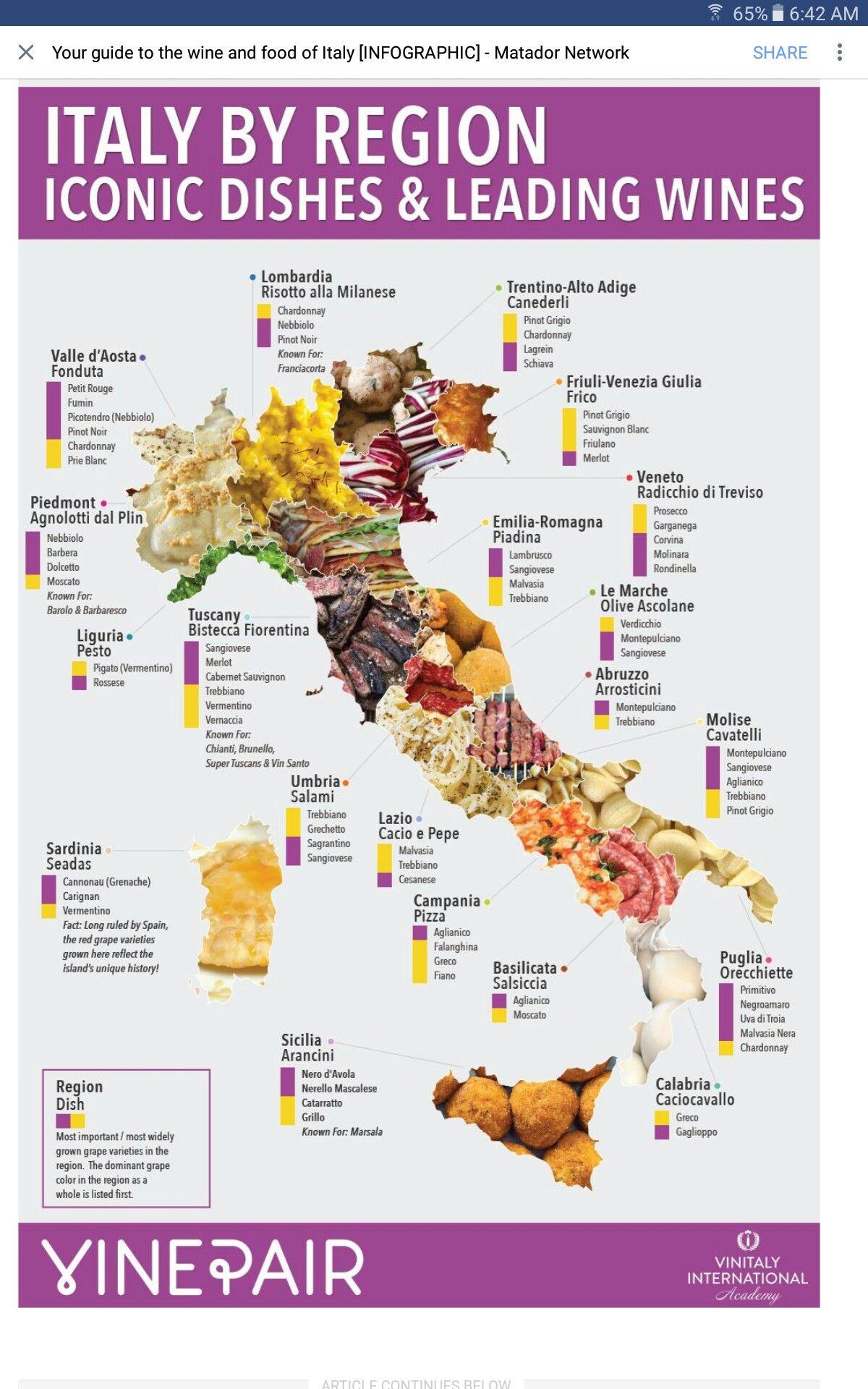 Italy By Region Italy Food Italian Wine Italy Wine