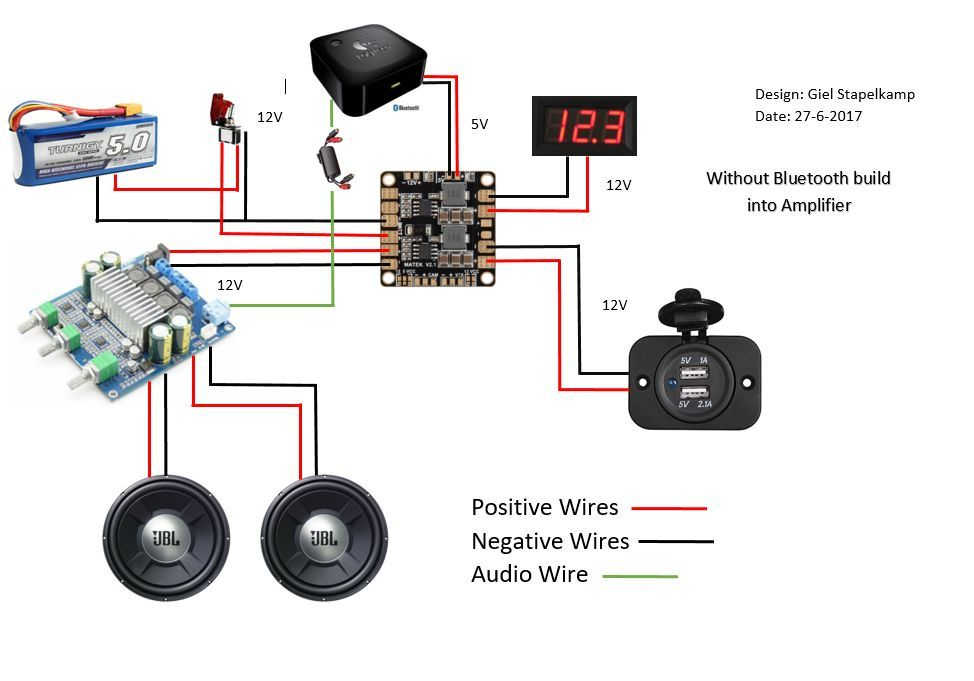 Bluetooth Ammo Can Speaker Diy Bluetooth Speaker Ammo Cans Diy Speakers
