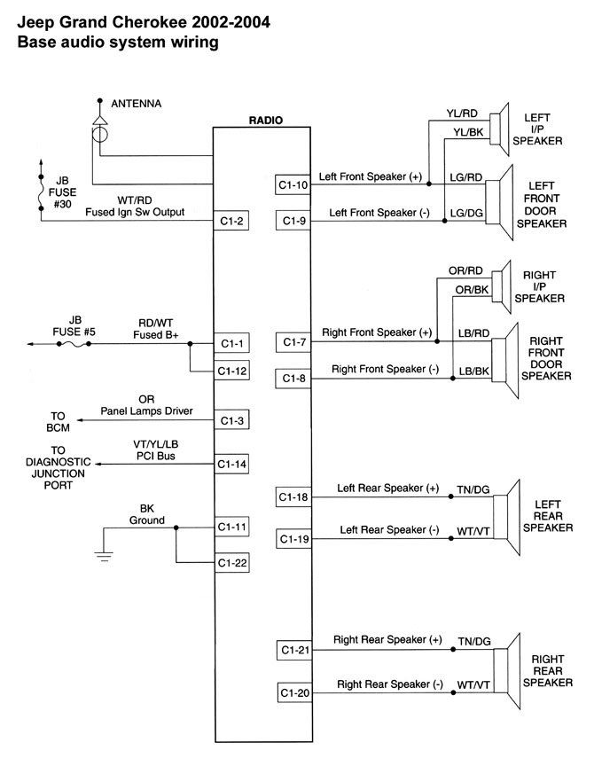 1996 jeep grand cherokee pcm wiring diagram nilza  pinterest