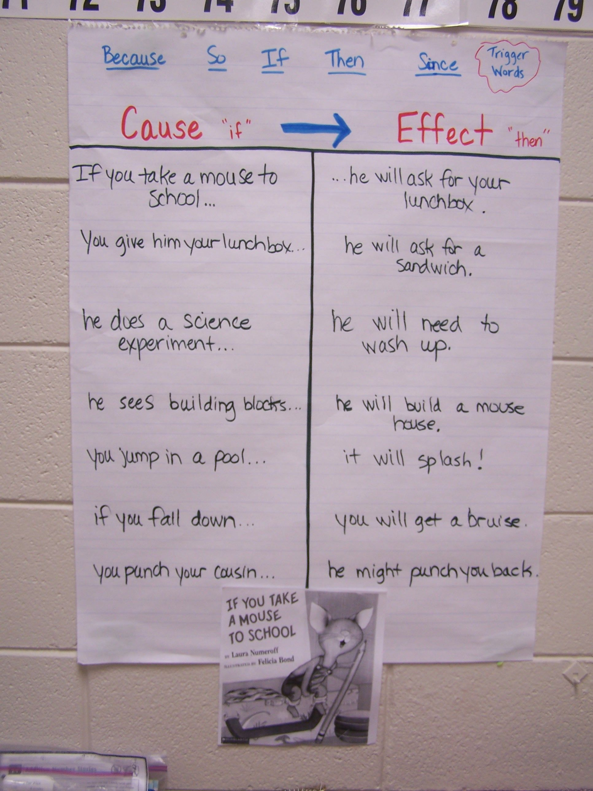 Cause And Effect Chart Eresting Way To Teach