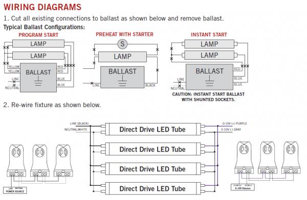 Osram Led Tube Wiring Diagram Bookingritzcarlton Info Led Tubes Diagram Led Tube Light