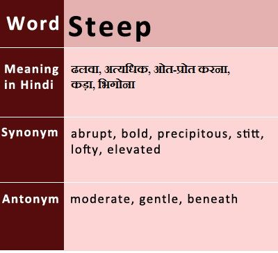 Steep Meaning In Hindi English Vocabulary English Vocabulary