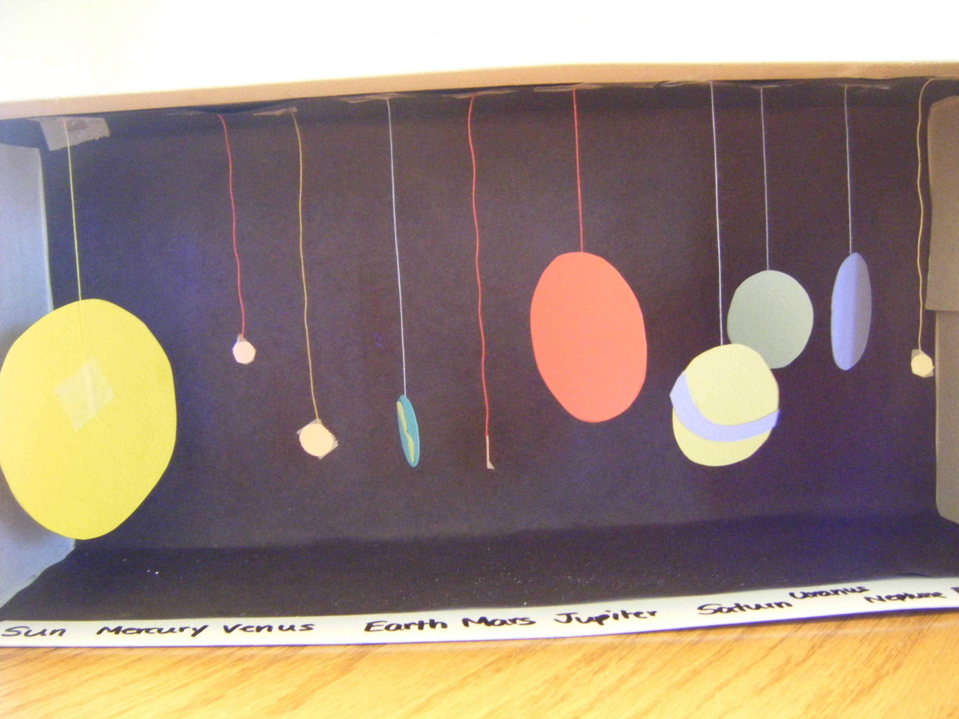 Shoe box planet craft | Sky galaxy planet | Planet crafts ...