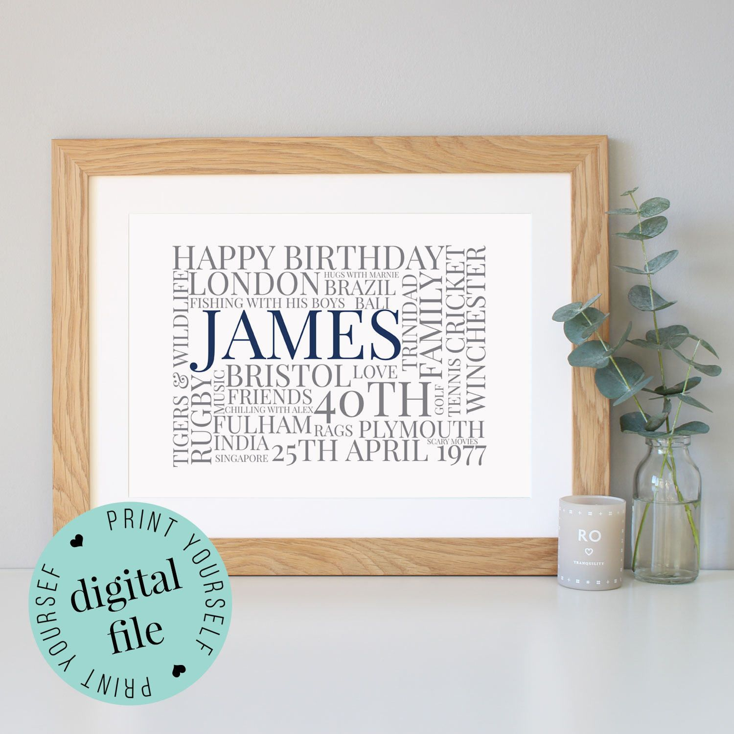 Personalised 40th BIRTHDAY GIFT Word Art 40th Birthday – Personalised 40th Birthday Cards for Men