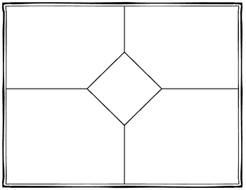 Frayer 4 Square Model Graphic Organizers Writing Tools Model