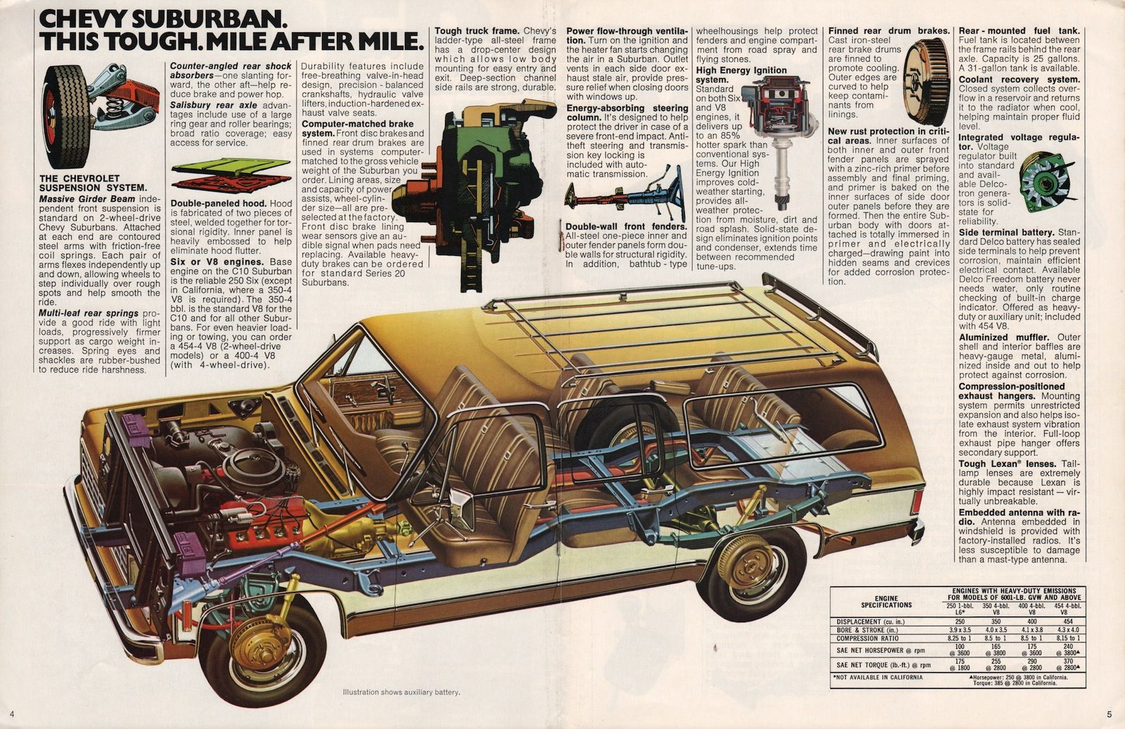 1976 Chevrolet Suburban Diagram From Brochure Garage Pinterest Engine