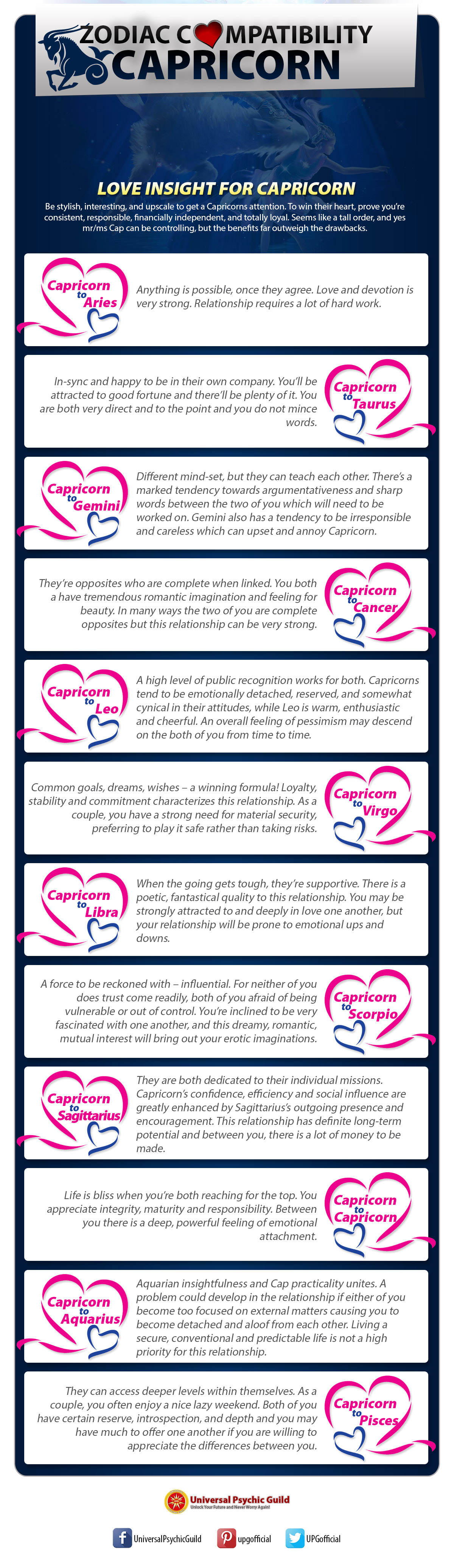 Infographic zodiac compatibility for capricorn read more at capricorn compatibility chart for love communication explore our relationships guide to find best astrology match for zodiac sign nvjuhfo Image collections