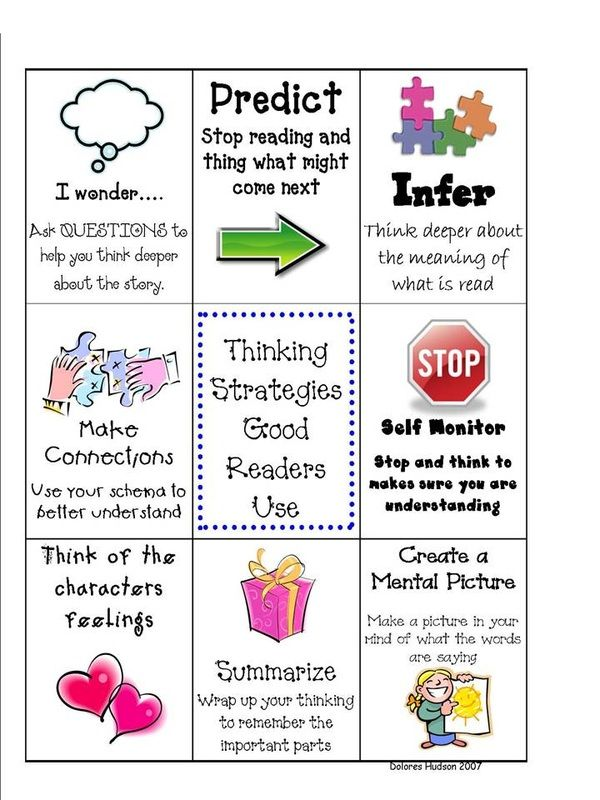 Reading - First Grade - Common Core Resources Reading Strategy Bookmarks, Reading  Strategies, Reading Classroom