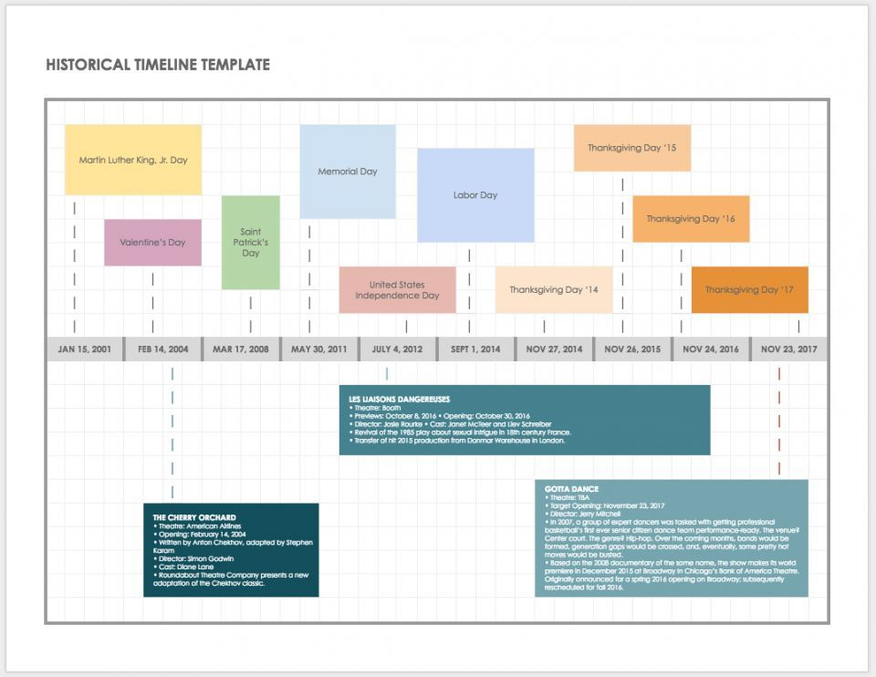 Google Docs Templates Timeline Templates Smartsheet Work - Google Docs Budget Spreadsheet