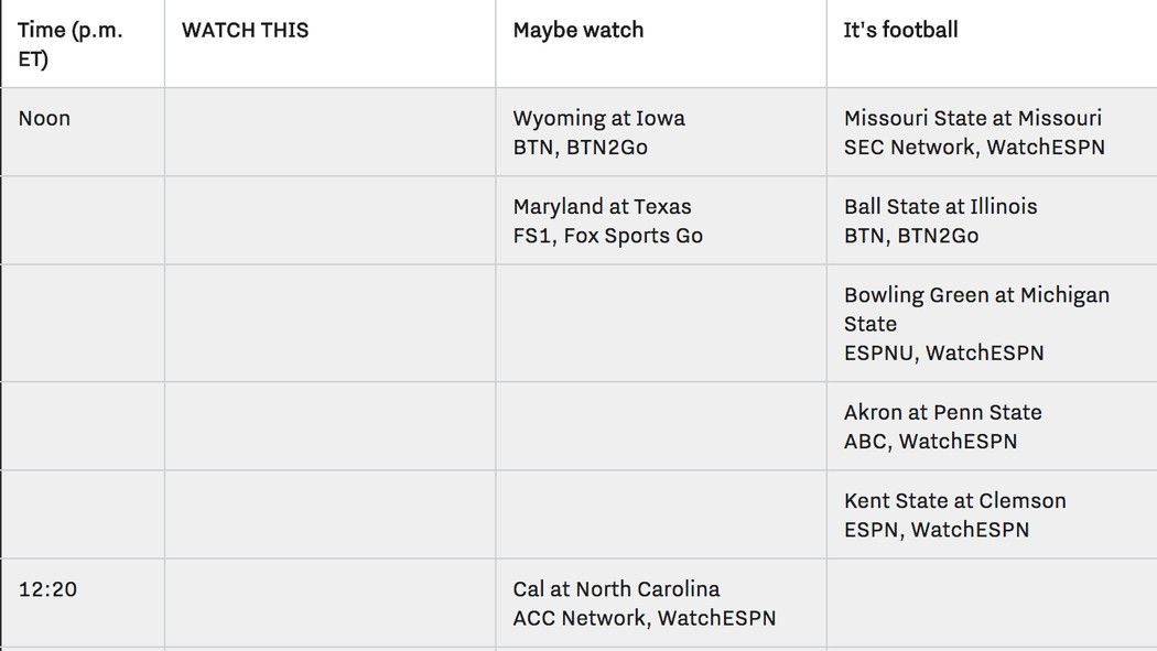 Opening weekend(s) schedule guide College football