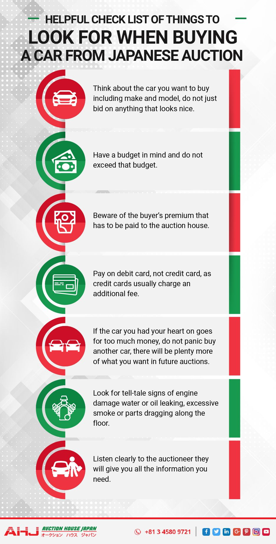Helpful Check List Of Things To Look For When Buying A Car From