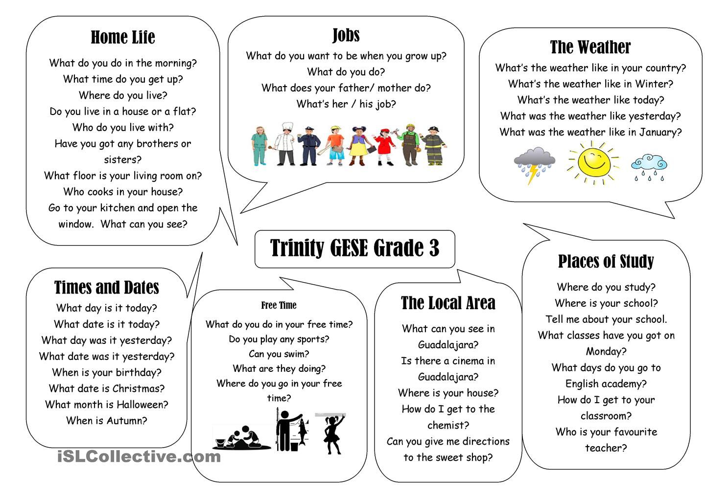 1 Page Summary For Trinity Grade 3