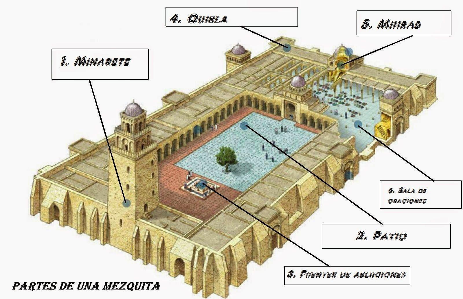 Resultado De Imagen De Partes Mezquita Mezquita Historia Medieval Partes De La Misa