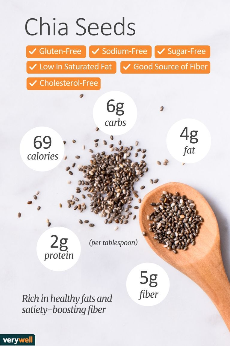 Chia Seeds Nutrition Facts And Health Benefits Chia Seed Nutrition Facts Chia Seed Nutrition Chia Benefits